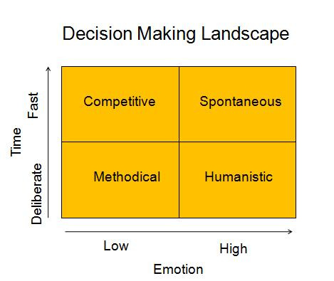 There's no such thing as automated decision-making
